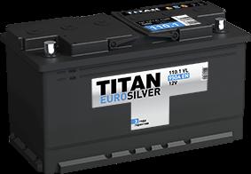 TITAN EURO SILVER 110.1 VL 950A EN - фото 5766
