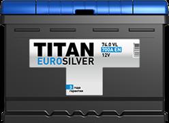 TITAN EURO SILVER 74.0 VL 700A EN
